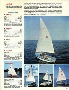 MFG Molded Fiberglass Company 1969