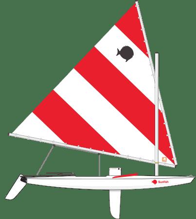 Red and White Sunfish sail