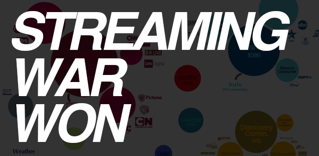 Streaming War Won header image with text