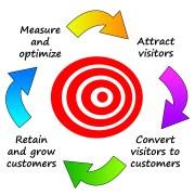 freelance marketing