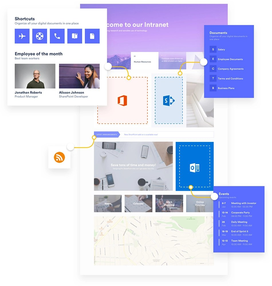 SharePoint Intranet Design, SharePoint Templates and SharePoint Branding and Themes