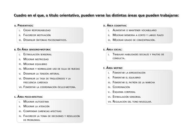 Revista Intervenciones con Perros (10/12)