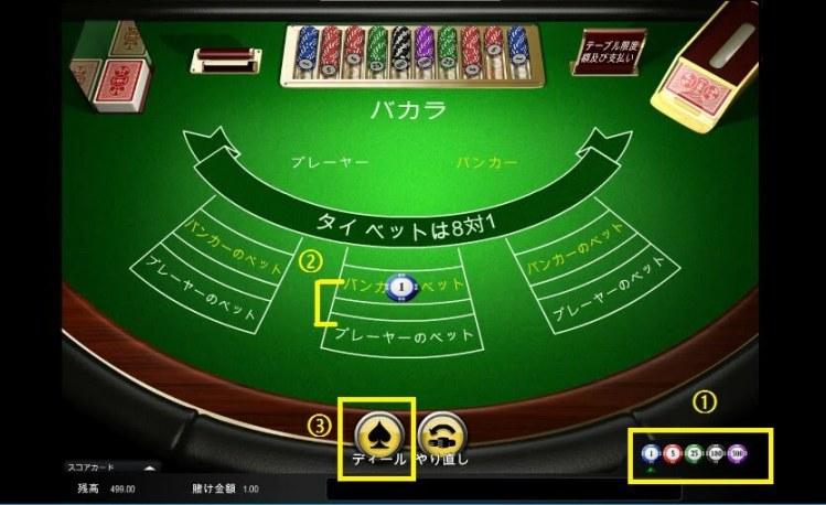 オンラインカジノバカラプレイ方法