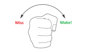 Shotistics app instruction step 3, front angle of fist.
