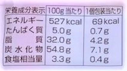 ぼんち揚げ ぼんち揚げ紀州梅味 ひとくちサイズ 2種類 小分けパック 懐かしいお菓子 japanese-nostalgia-snacks-bonchicorp-bonchi-age-senbei-kisyu-ume-sweet-and-salty-deep-fried-rice-crackers-2020
