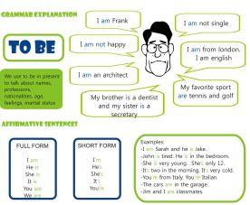 Usos del verbo TO BE