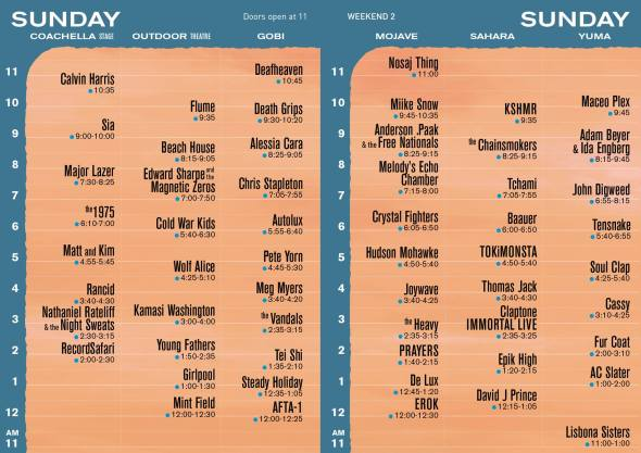 Coachella 2016 - Weekend 2 - Sunday set times