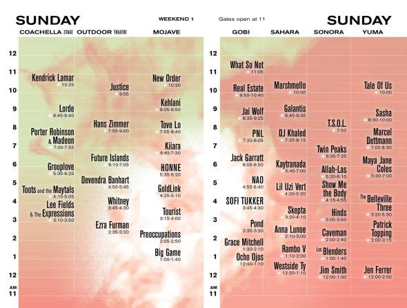 Coachella 2017 - Sunday set times