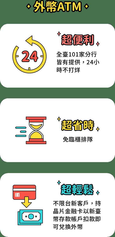 臺新ATM跨行交易福利社 首頁   臺新銀行