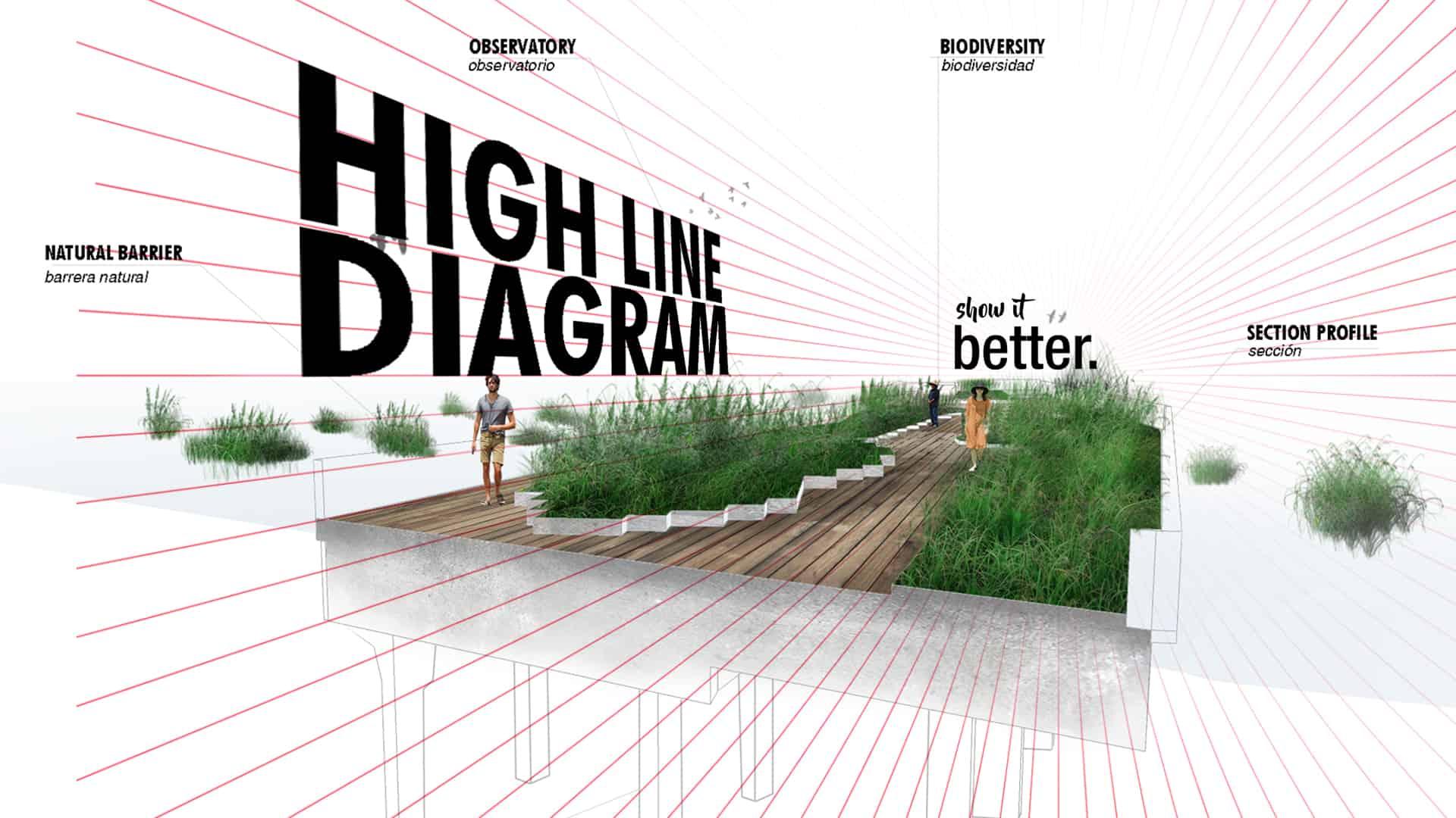New York Highline Diagram Timelapse
