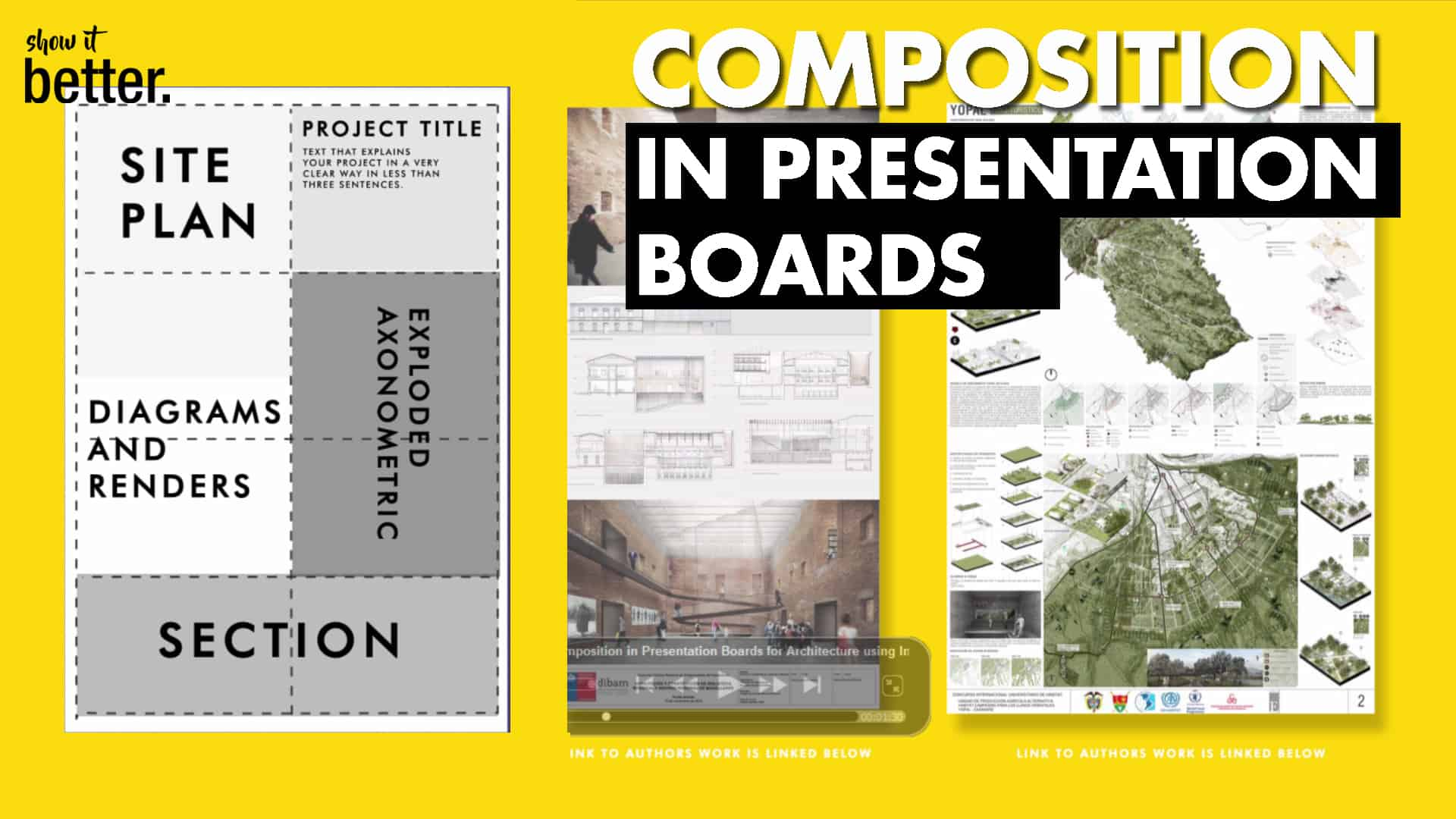 Composition in Presentation Boards using Indesign