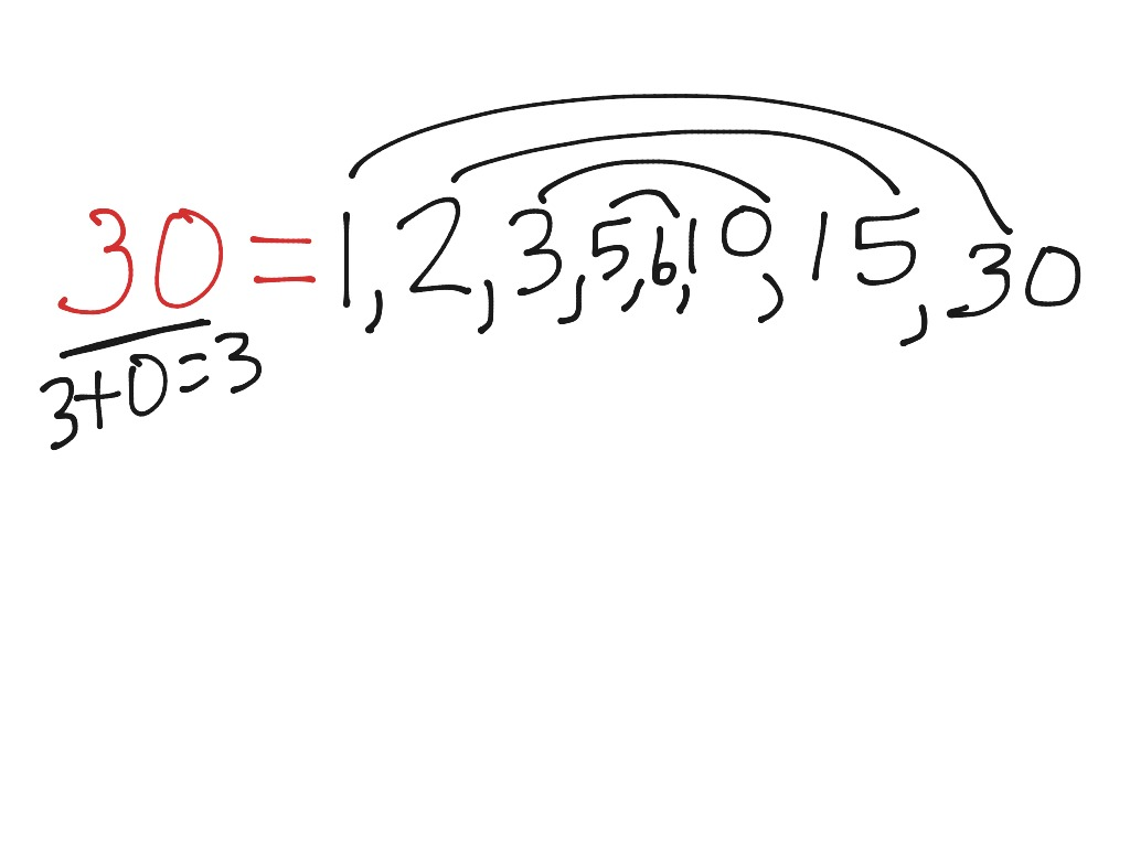 Factoring A Whole Number