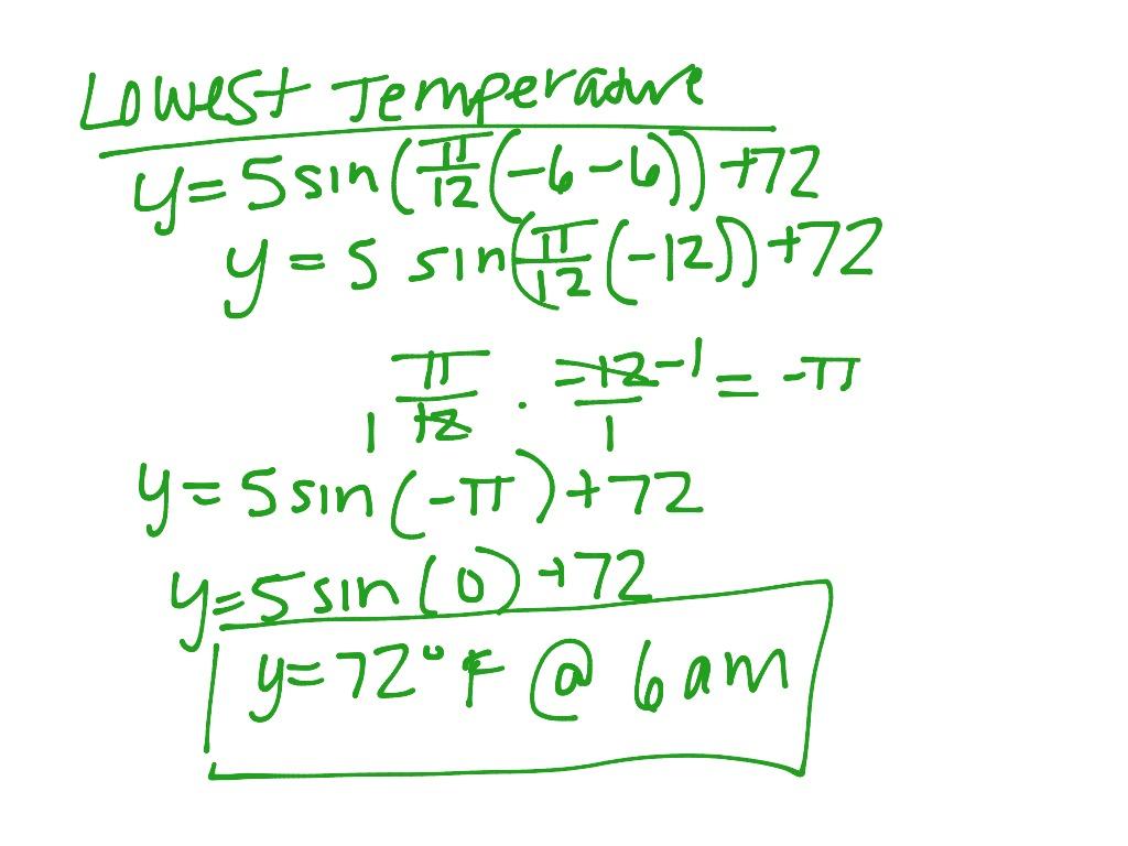 Precalc Quiz Sine Function Graph