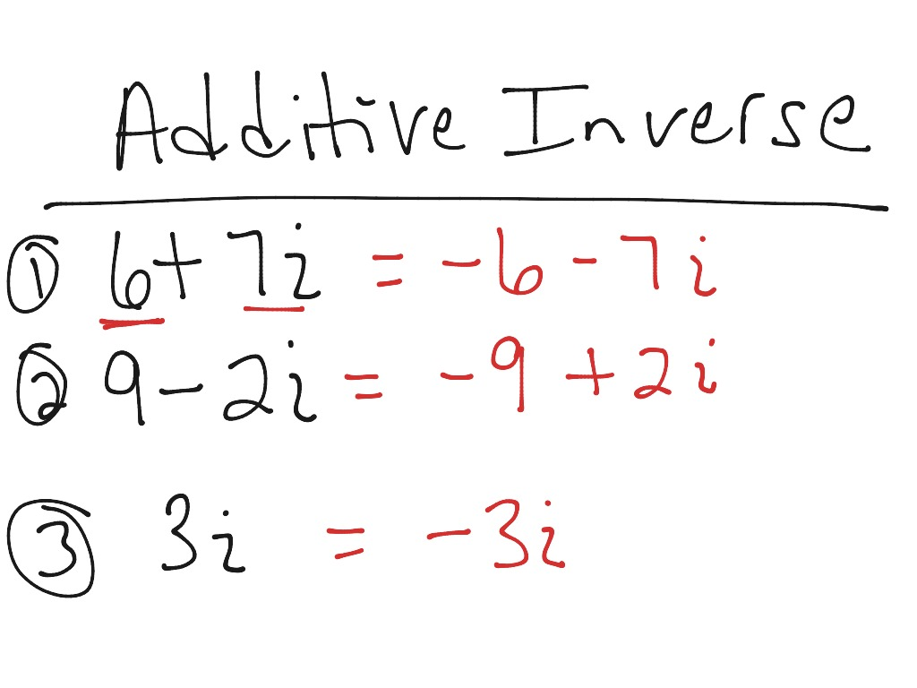 Additive Inverse Complex Numbers