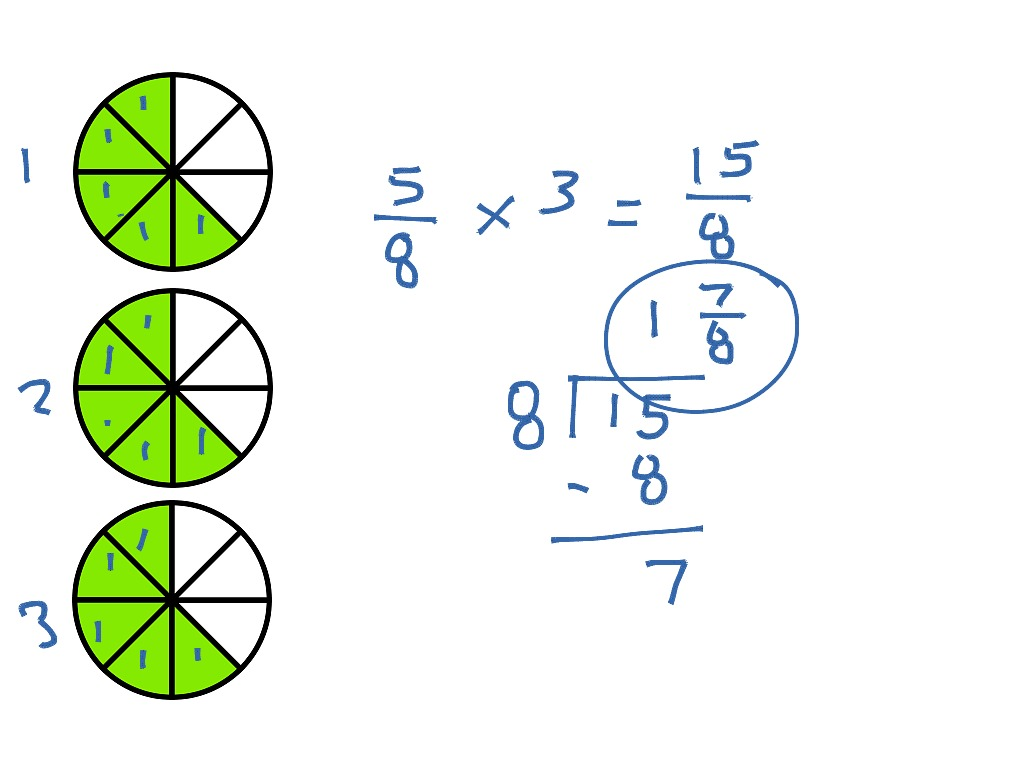 Whole Number Multiply By Fraction