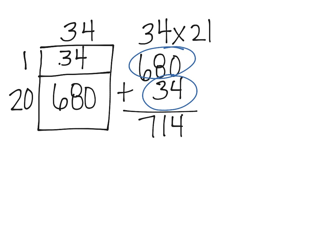 Multiplication Area Model Expanded Notation