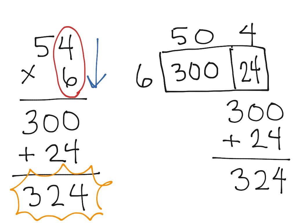Partial Products 2 Digit By 1 Digit Multiplication