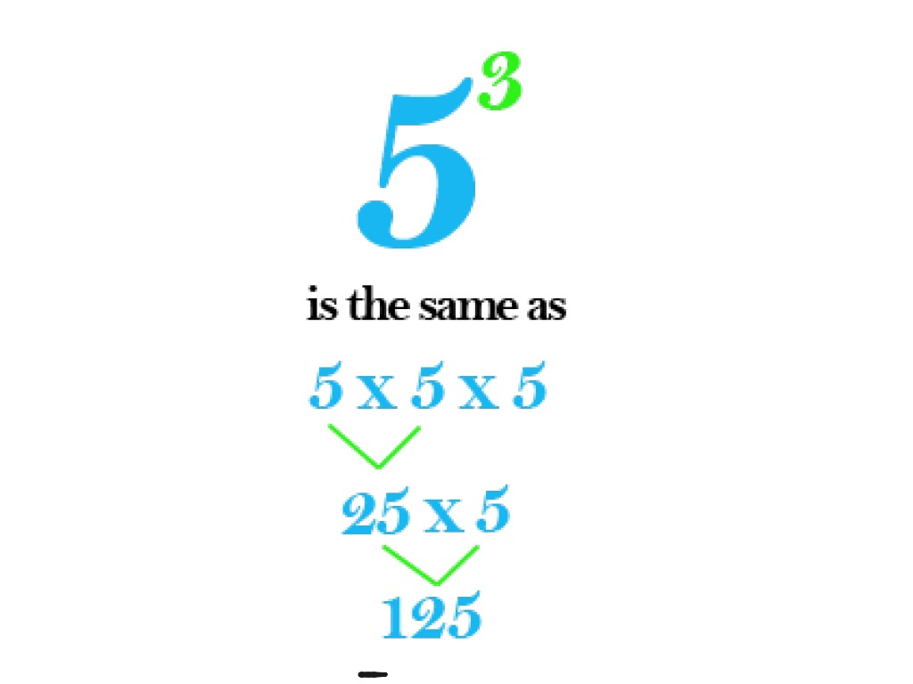Exponents Pemdas 6th Grade What Exponents Are And How To