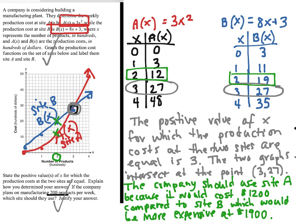 Graphing Quadratic Linear Systems From Word Problems And