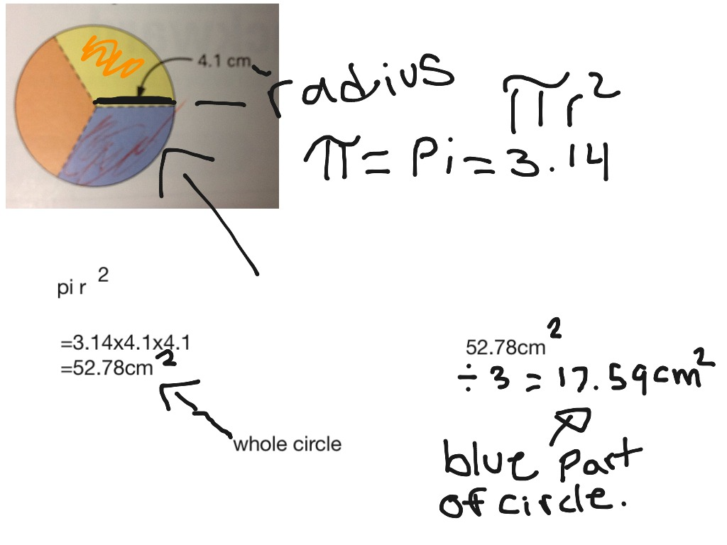 How To Find The Area Of A Shaded Region Of A Circle