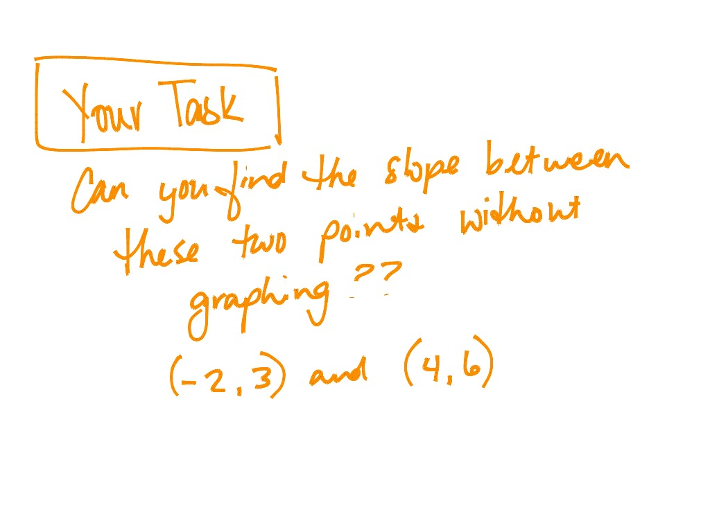 Algebra 3 4 Find Slope And Rate Of Change Part 1