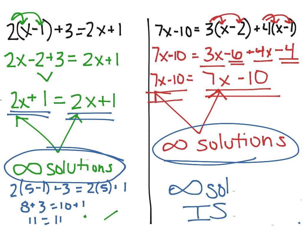 No Solution Equations