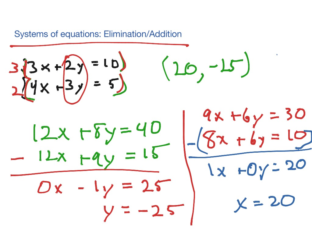 Systems Of Equations Elimination Addition