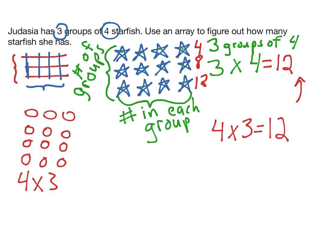 Array Multiplication