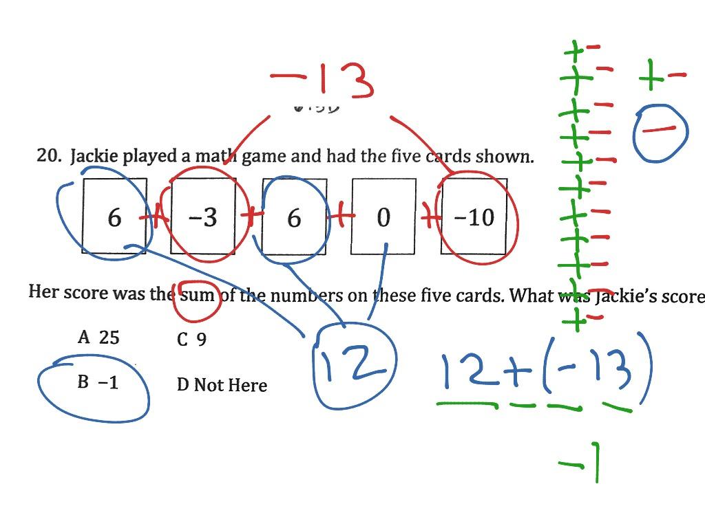 Unit Test 2 3 Integer Operations