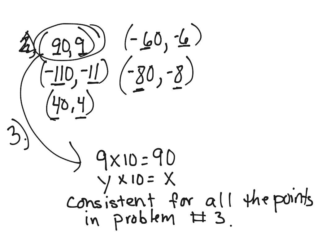 By Photo Congress || Eureka Math Module 3 Grade 7 Lesson 17