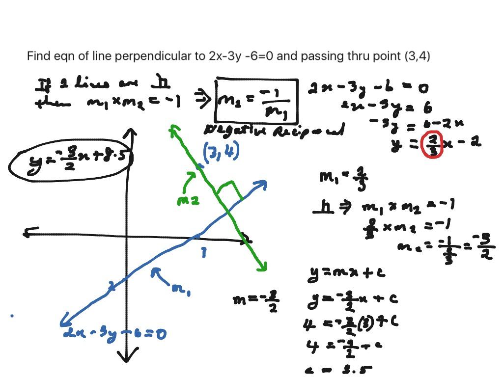 Bshsmrhansenpmb102 Eqn Of A Perpendicular Line