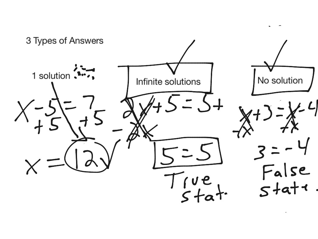 Infinitely Many Solutions Equations