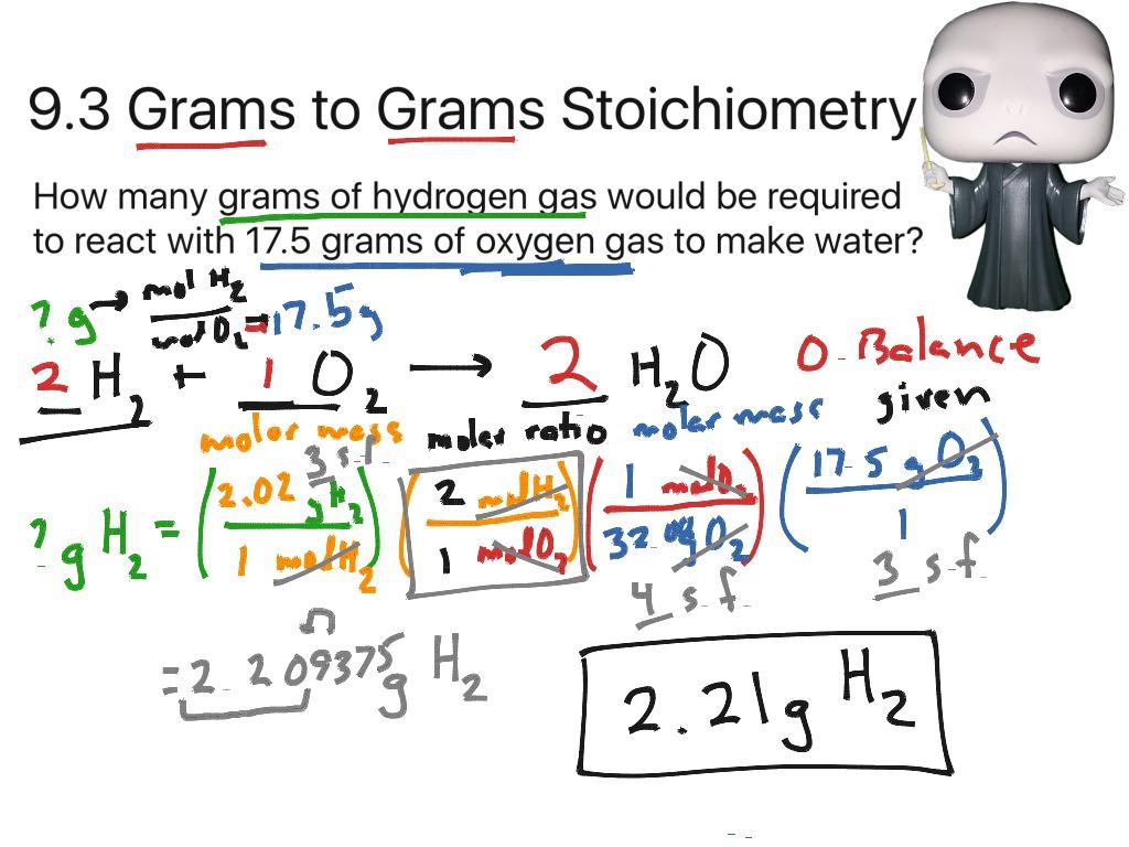 9 3 Grams To Grams Stoichiometry