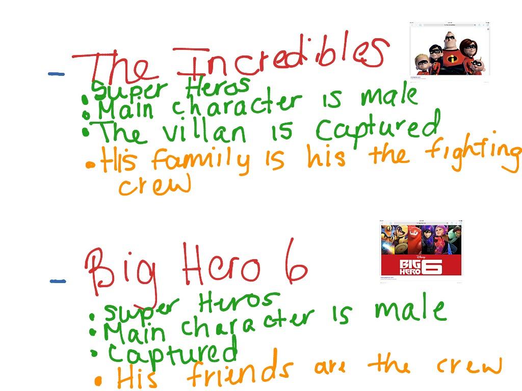 Compare Contrast Essay Ideas 5th Grade