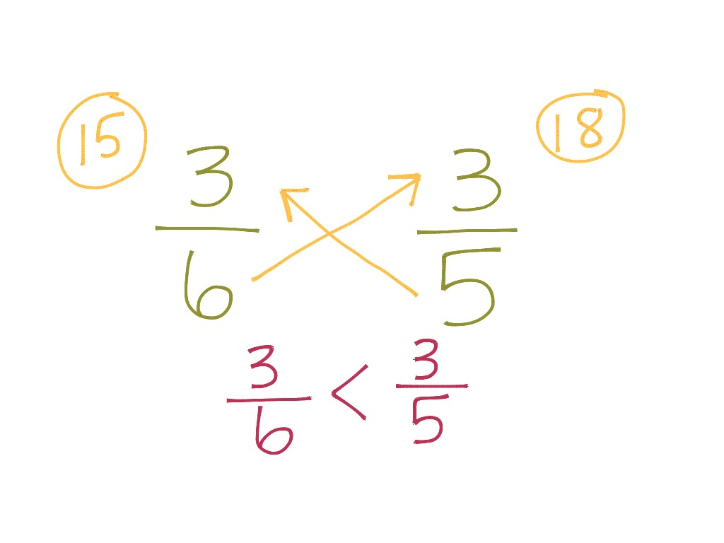 Math Worksheets Multiplying Fractions
