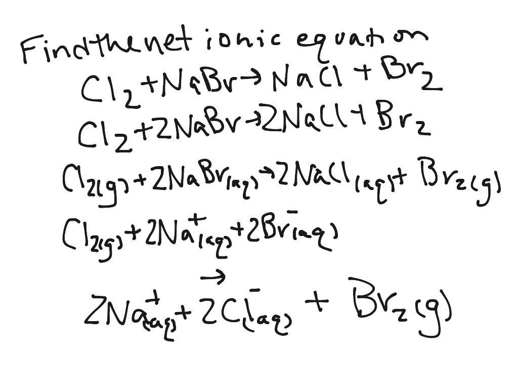 Writing Net Ionic Equations For Single Replacement