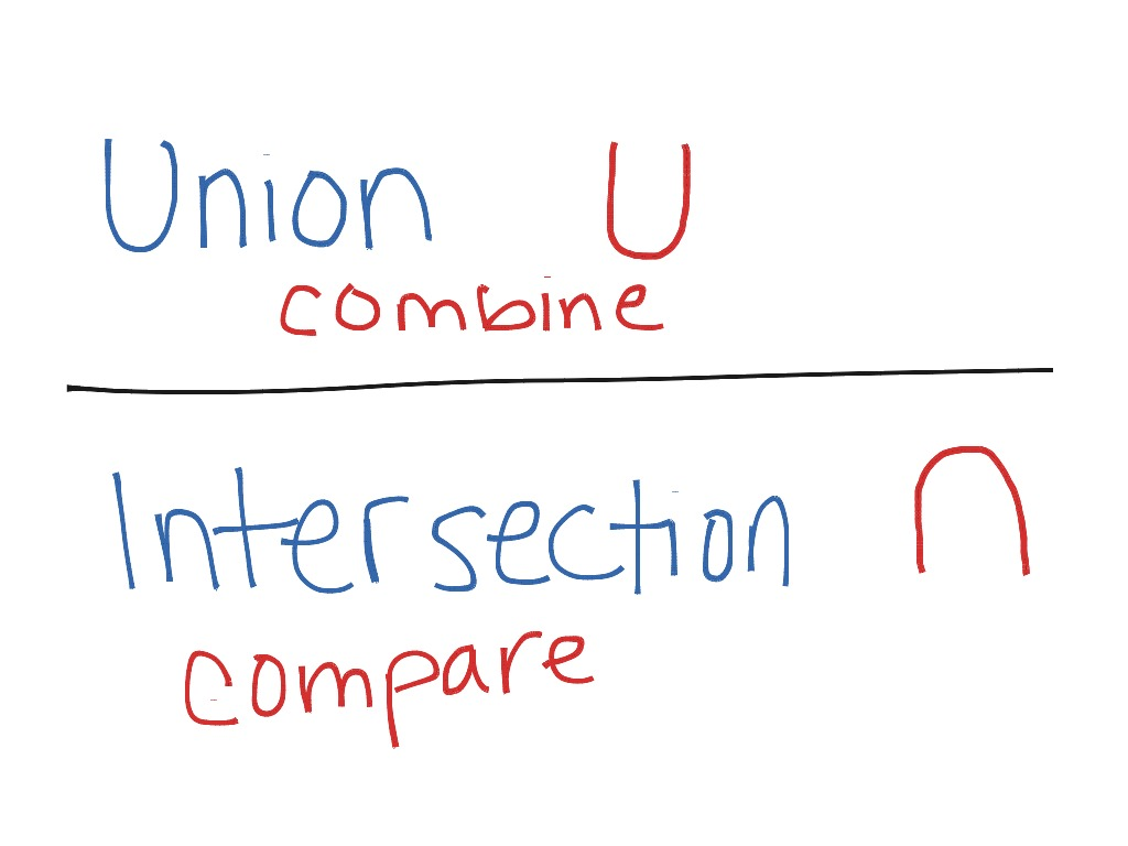 3 8 Unions And Intersections