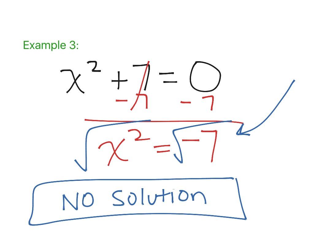 9 3 Solving Quadratic Equations Using Square Roots