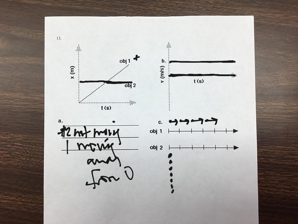 Unit 2 Physics Test Answers