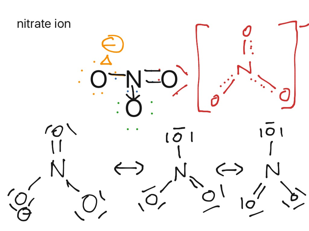 Nitrate Ion Lewis Structure And Resonance Hybrids