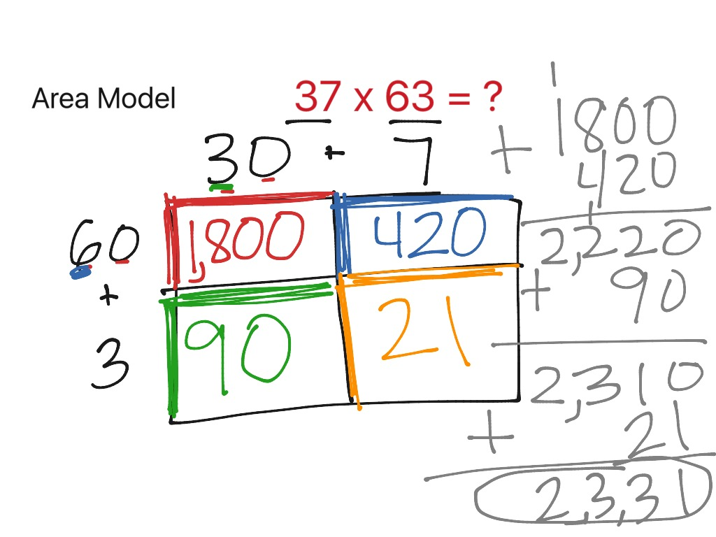 2 Digit Multiplication With The Area Model