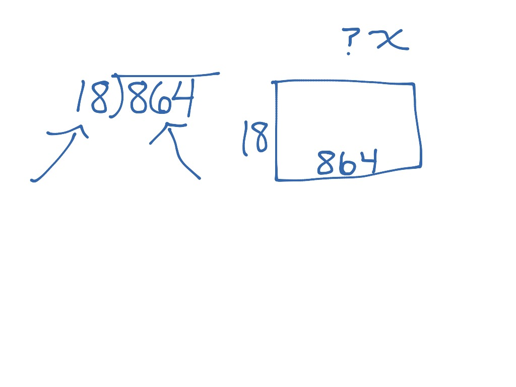 Division With Area Models