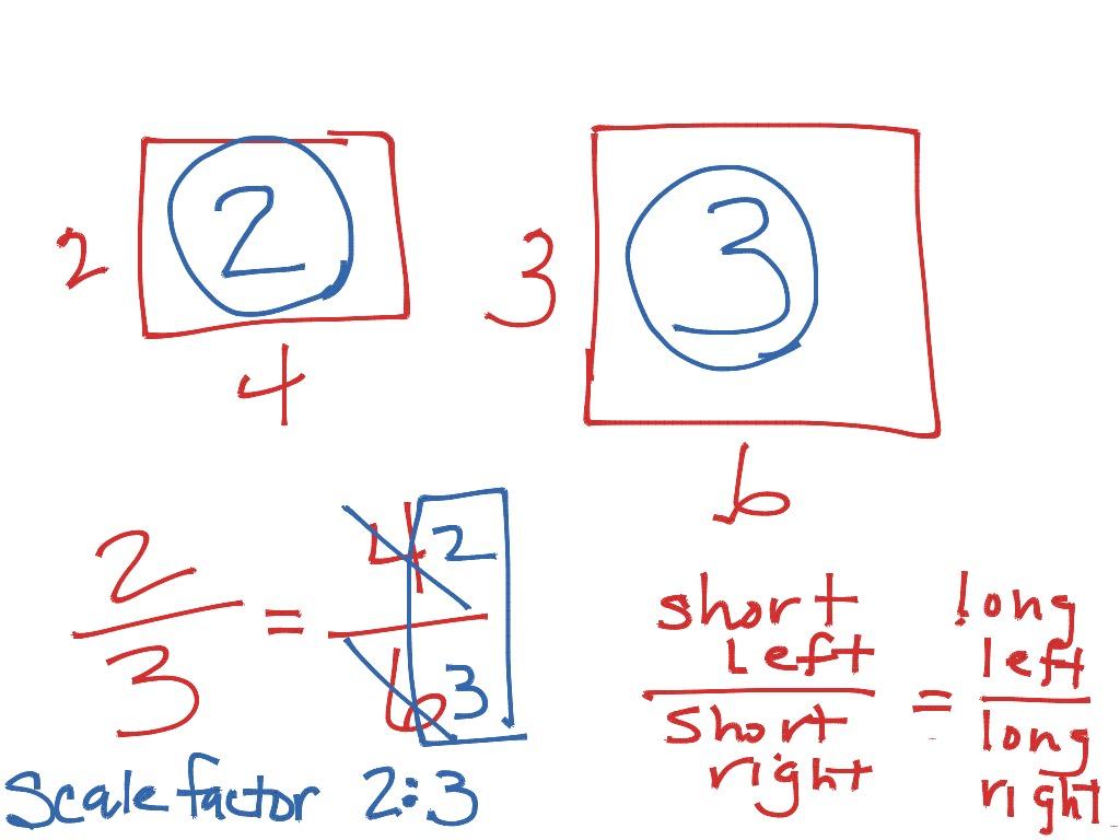 Geometry 7 2 Similar Polygons