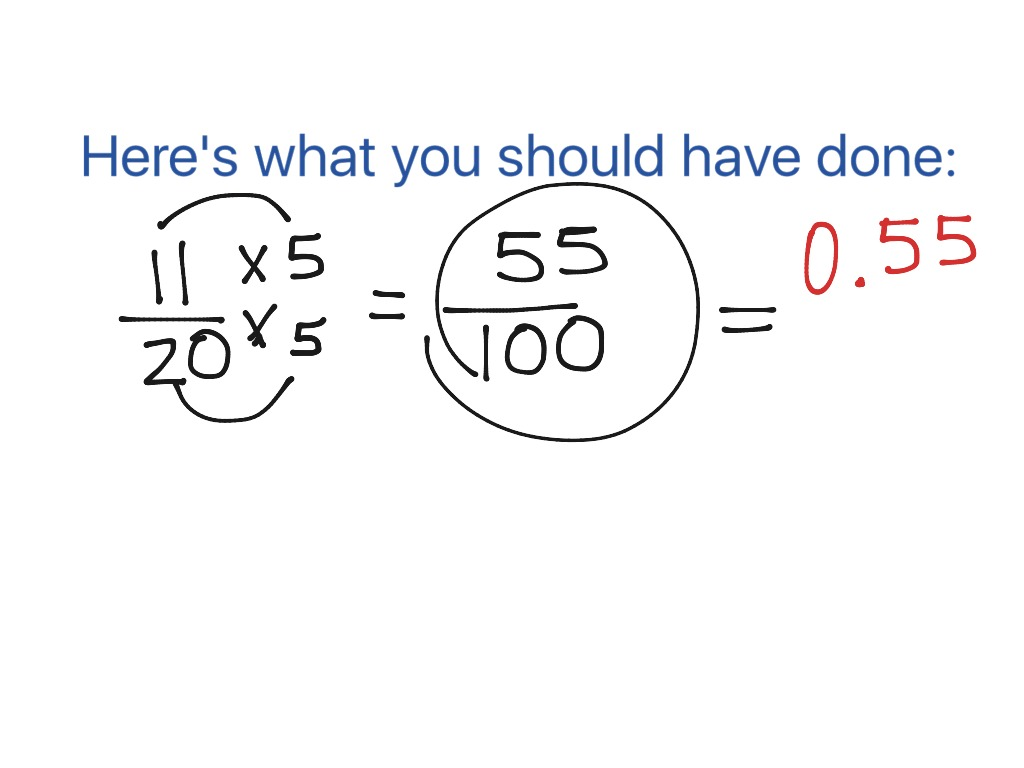 Envisions Math Lesson 1 2 Tenths Amp Hundredths