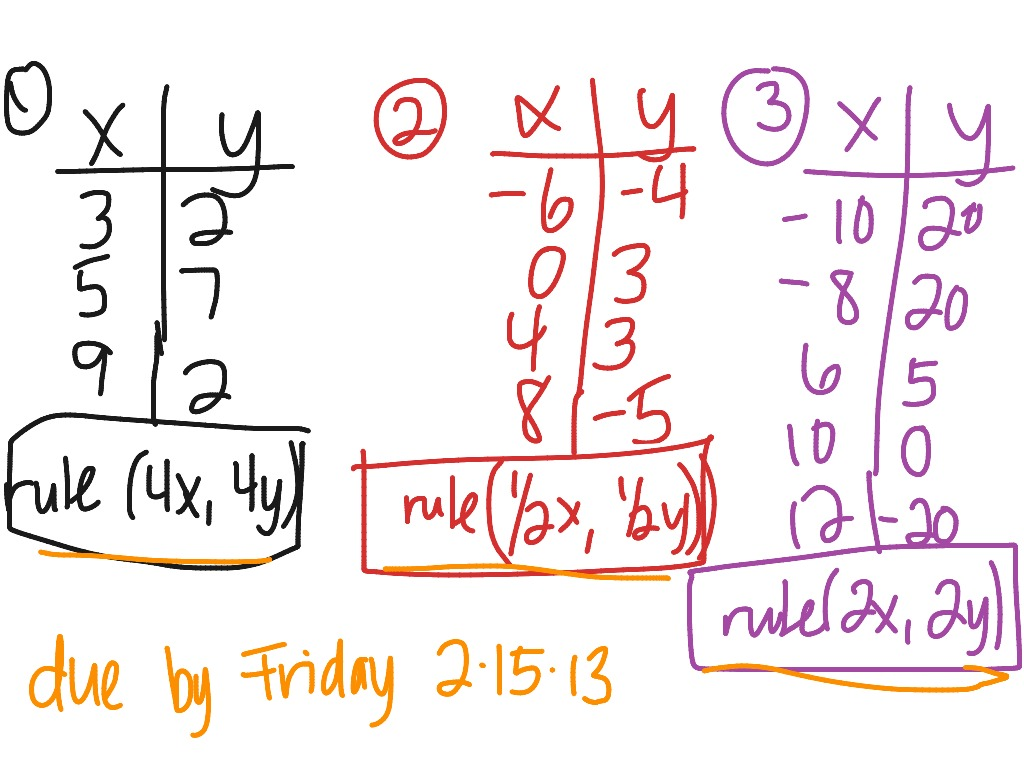 Gina Wilson All Things Algebra Unit 2 Homework 6 My