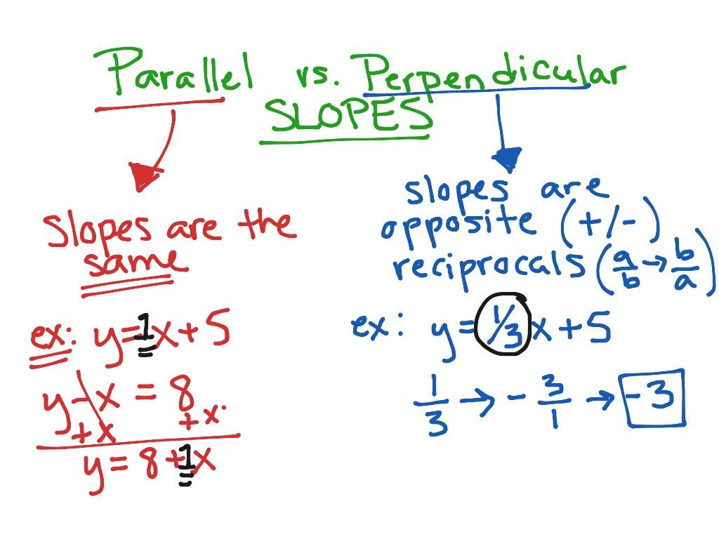 Parallel Vs Perpendicular Slopes