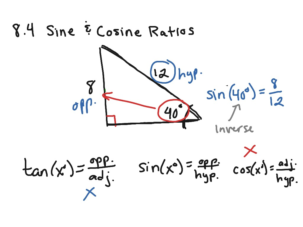 8 4 The Sine And Cosine Ratios