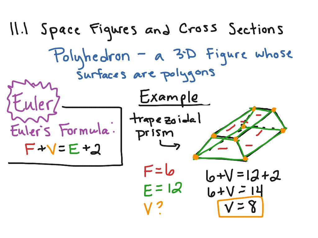11 1 Space Figures And Cross Sections