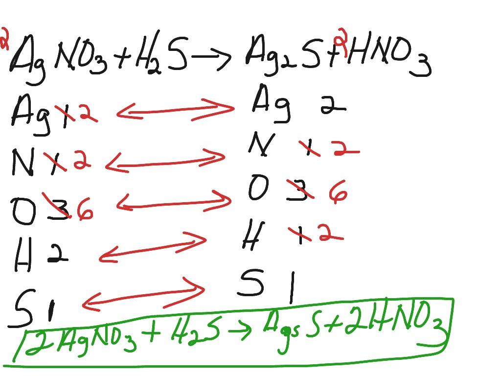 Balance Chemical Equations