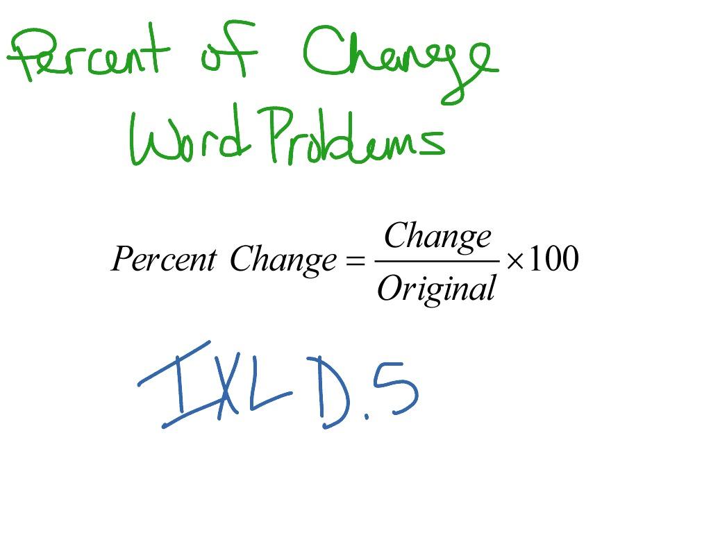 Percent Change Equation